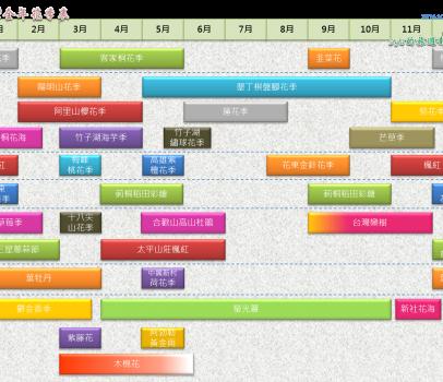 台灣花季、旅遊活動整理